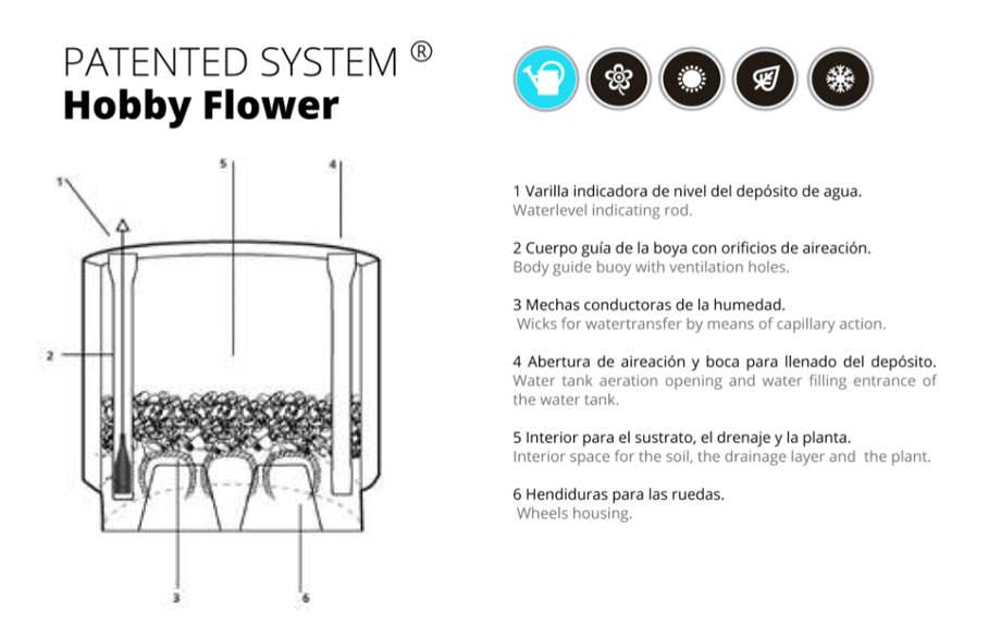 Sistema de autoriego de Hobby Flower